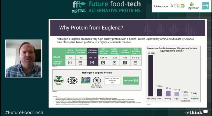 future food tech alternative protein